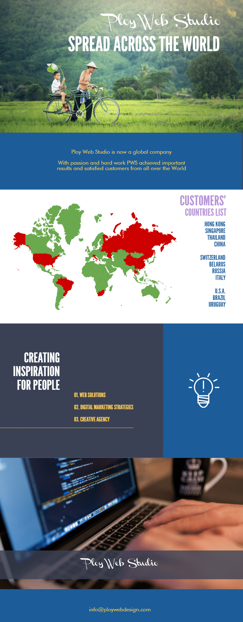 pws-world-infographic